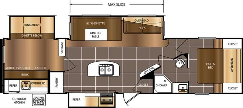 12 Must See Bunkhouse RV Floorplans! – Welcome To The General RV Blog!