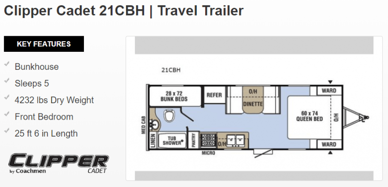 An RV floorplan is shown with a model number of 21CBH and a short description of the RV, which has a length of 25 feet and 6 inches. rv myth busted